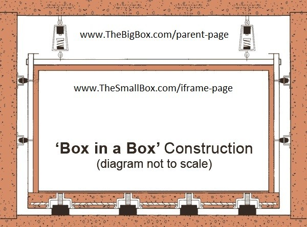 iframe box in a box