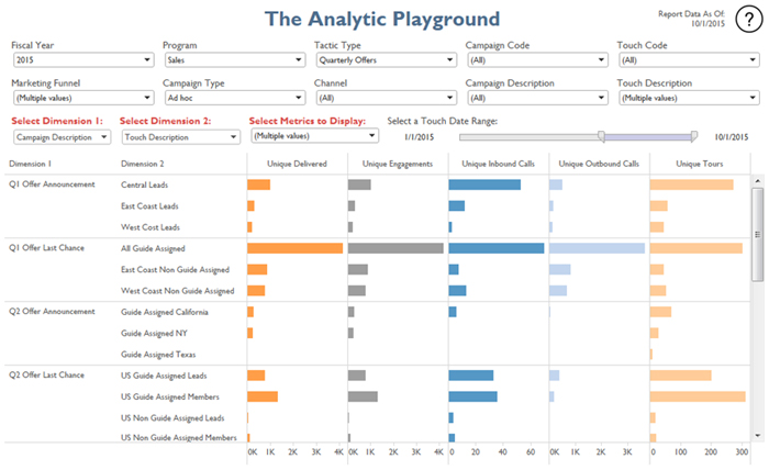 The Analytic Playground