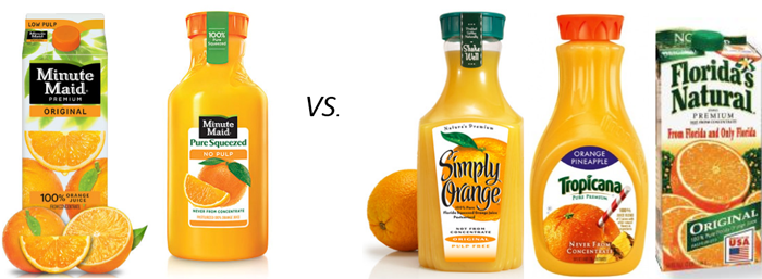 The business problem for Minute Maid orange juice