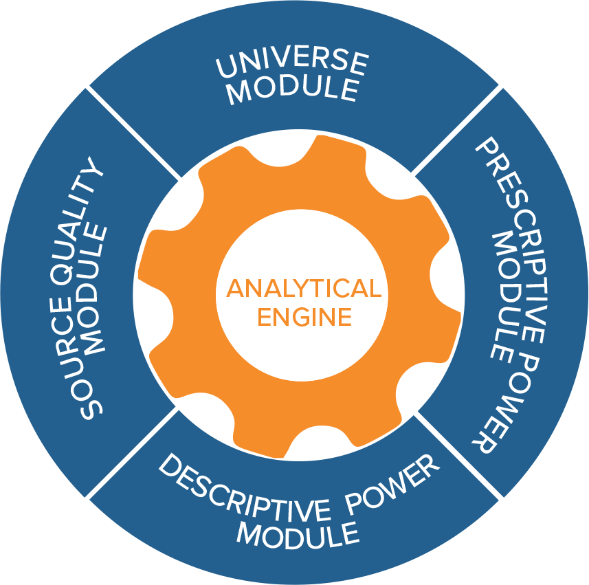 The modules of DataLab