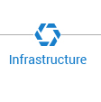 Learn more about Infrastructure