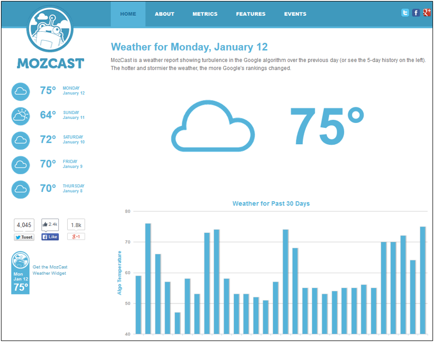 moz_cast_weather